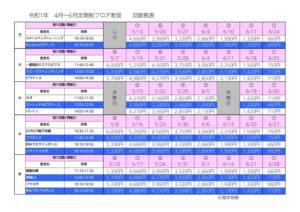 H31.4月~回数割のサムネイル